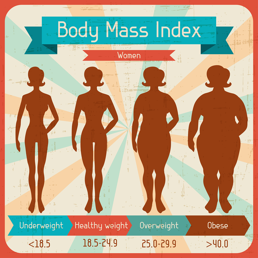 body mass index women Random Thoughts About #SexyLegs, Being Sick and Overweight