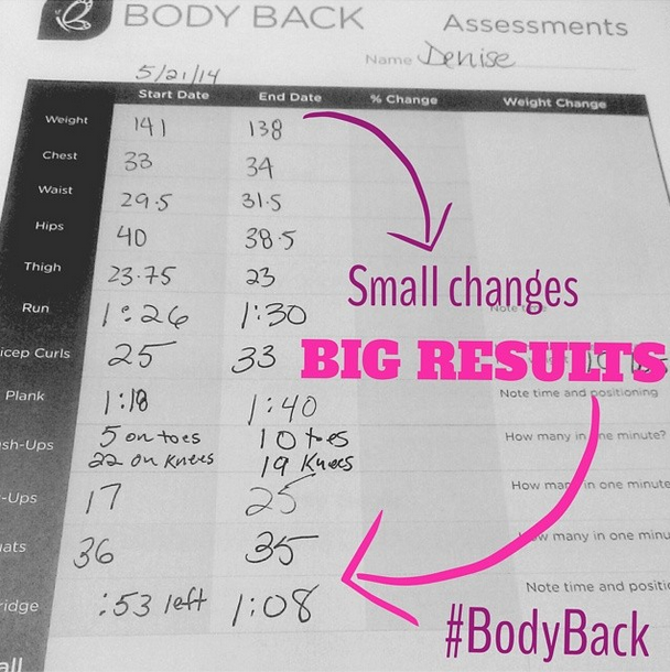 BodyBack finalevaluation RANdom Tuesday Thoughts About Some Exciting News, Being a Superoo, Mommy Certifiable and My Training Runs