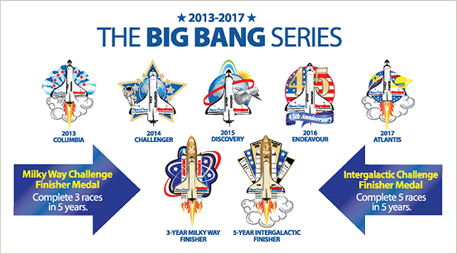 big bang series RANdom Thoughts about a SuperFood Drive, a Space Coast Marathon Redemption, Hills and the Holiday Halfathon