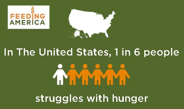Feeding America stats_ 1 in 6