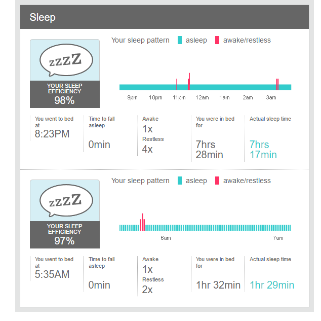 fitbit sleep activity